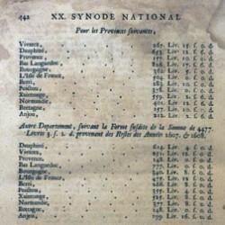 Notification des traitements des professeurs d'Académies, Synode de Privas, 1612
