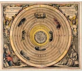 Carte du ciel au XVIIe siècle.