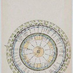 Horoscope de Henri IV